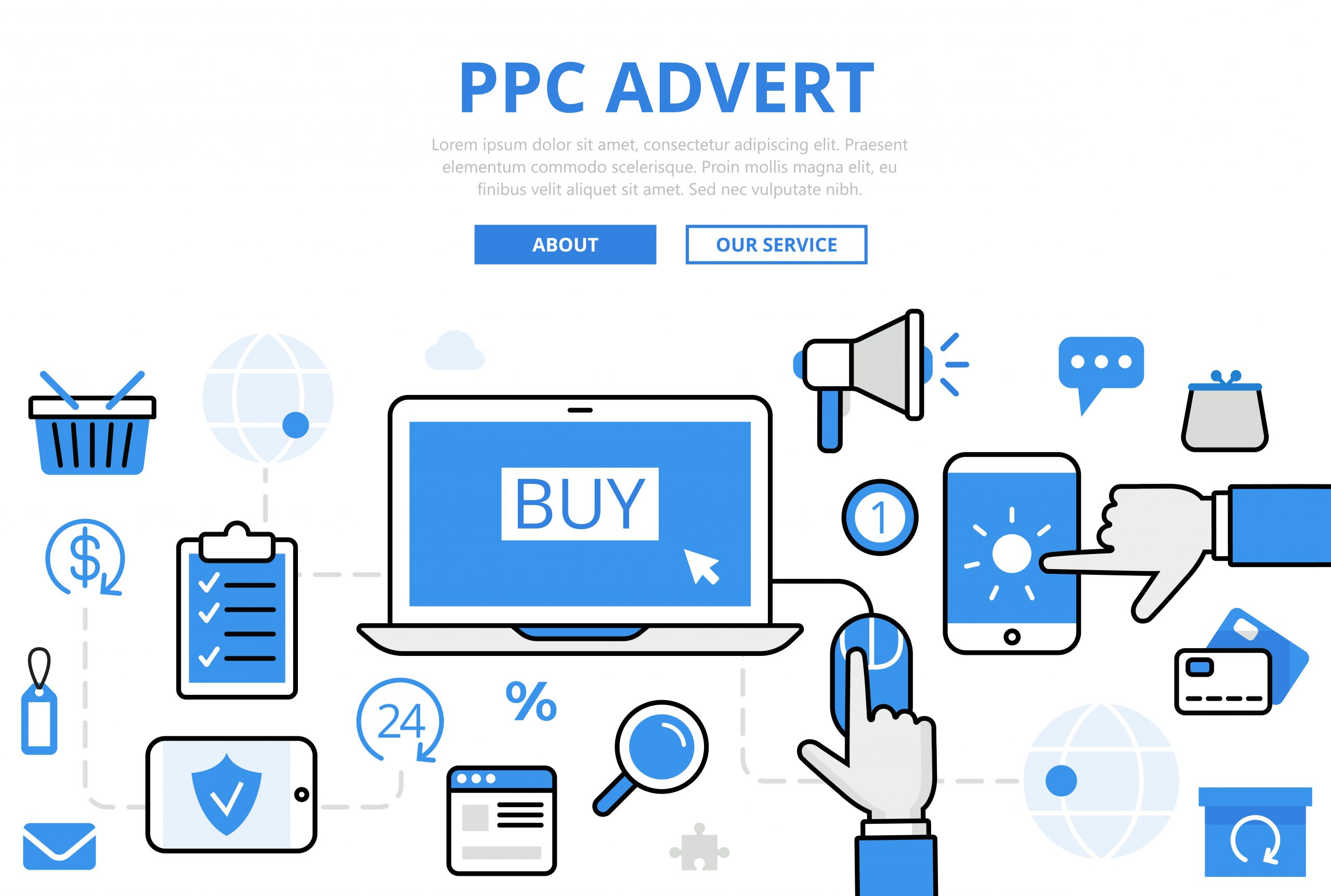 7 POWERFUL BENEFITS OF PPC(PAY-PER-CLICK) ADVERTISING FOR BUSINESS